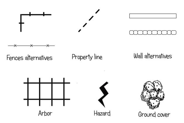 Rhs Level 3 Garden Planning R3111 Graphic Symbols Edinburgh